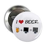 Beer + Computer Screen Button