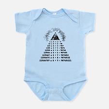 Mathemagic Infant Bodysuit