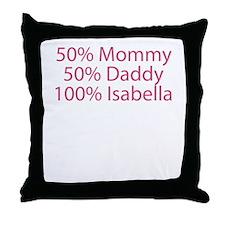 100% Isabella Throw Pillow