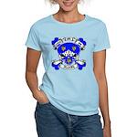 Ashby Family Crest Skull Women's Light T-Shirt