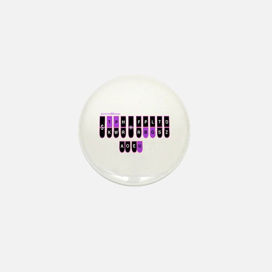 district818 Mini Button