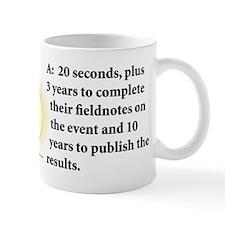 Anthropology Lightbulb Small Mugs