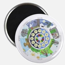 Wheel of the Year Magnet