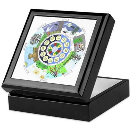 Wheel of the Year Keepsake Box