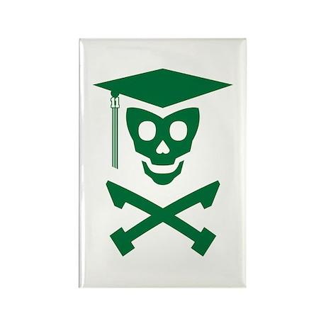 Grad Class Skully Rectangle Magnet