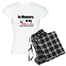 InMemoryMIL Lung Cancer Pajamas
