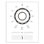 Circle of Fifths Small Poster