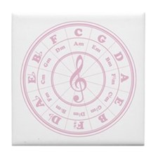 Pink Circle of Fifths Tile Coaster
