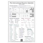 Classroom IPA Chart (23