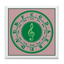 Green Circle of Fifths Tile Coaster
