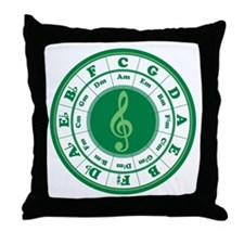 Green Circle of Fifths Throw Pillow
