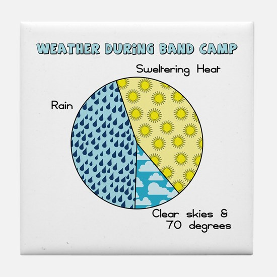 Band Camp Weather Tile Coaster