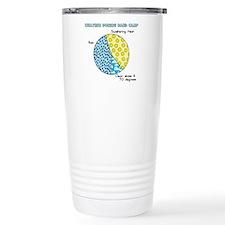 Band Camp Weather Travel Mug