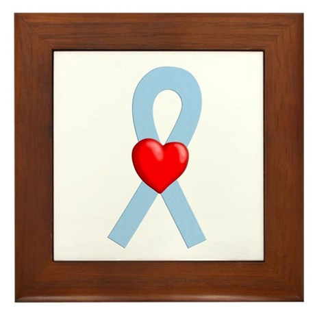 Lt Blue Ribbon Framed Tile