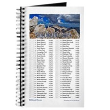 Altitude10k Journal, Colorado 14ers Mountain List