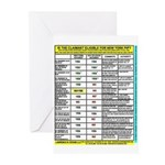 NEW YORK PIP EIP CHART - PACK OF 10 NOTE CARDS