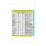 New York PIP EIP Chart - On a Sticker!