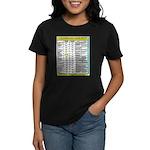NY PIP EIP Chart Women's Dark T-Shirt