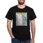 The New York EIP Chart Dark T-Shirt