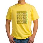 New York PIP EIP Chart Yellow T-Shirt