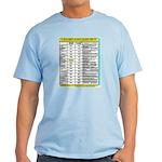 New York PIP Eligibility T-Shirt
