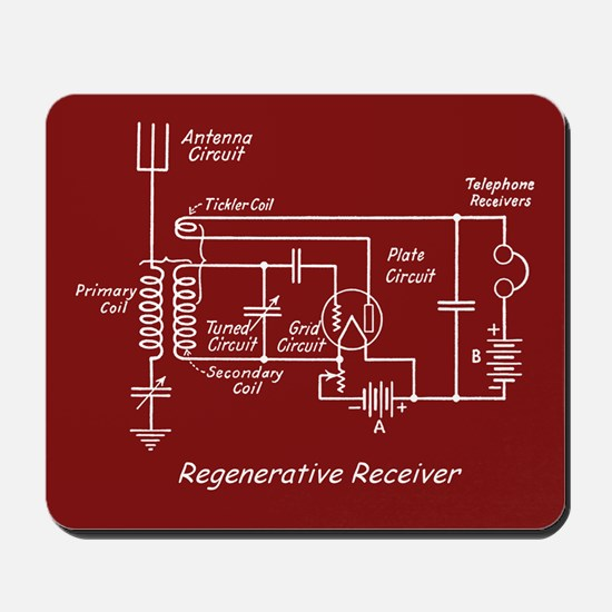 Regenerative Radio Mousepad - Red