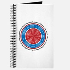 The Obama Guide Journal