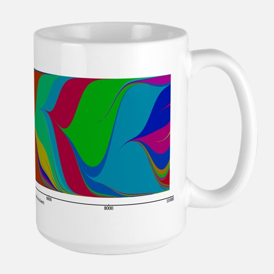 Muller_ForMug_wAxis Mugs