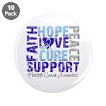 Hope Prostate Cancer 3.5