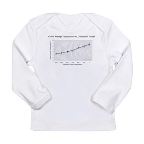 Pirates Vs. Temp Long Sleeve Infant T-Shirt