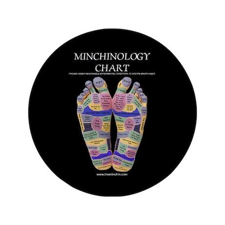 """Minchinology Chart 3.5"""" Button"""