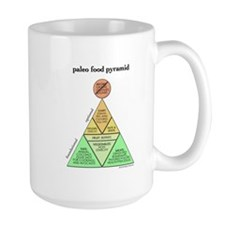 Large Paleo Food Pyramid Mug