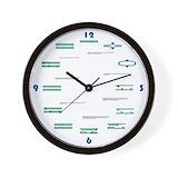 Biology Wall Clocks