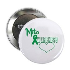 """For Nikki 2.25"""" Button"""