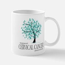 Cervical Cancer Mug