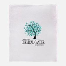 Cervical Cancer Throw Blanket