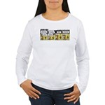 0534 - Can you fly float ... Women's Long Sleeve T