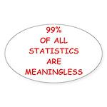 funny statistics joke Sticker (Oval)