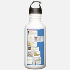 The Characters Water Bottle