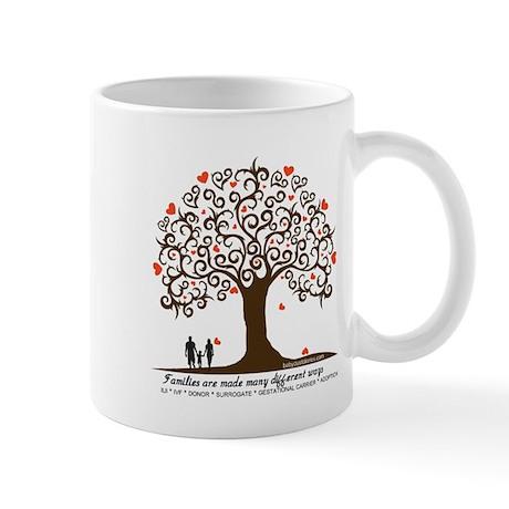 INFERTILITY Family Tree Mug