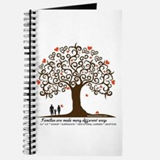 INFERTILITY Family Tree Journal