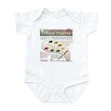 Newbie Parent's Poopie Palette Infant Bodysuit