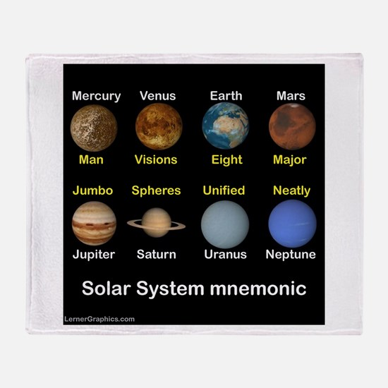 Planets Throw Blanket