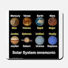 Planets Mousepad