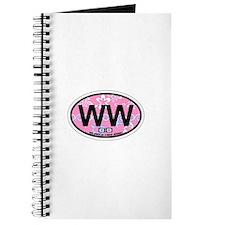 Wildwood NJ - Oval Design Journal
