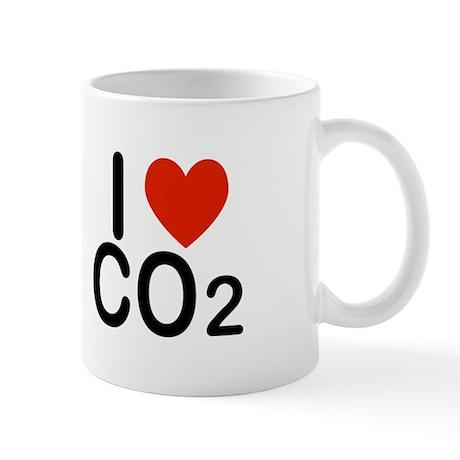 CO2-90 Mugs