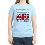 Monsters! Women's Light T-Shirt