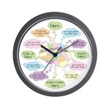 Brain Basic Clocks