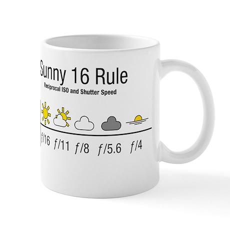 Sunny 16 Rule Mug