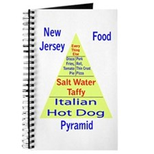 New Jersey Food Pyramid Journal